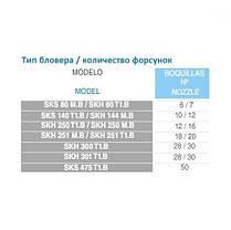 Одноступенчатый компрессор Hayward Grino Rotamik SKH 301 Т1 (312 м3/час, 380В), фото 3