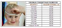 Таблицы размеров детских головных уборо