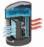 Випарний охолоджувач Ideaworks Kool-Down, 17,5 x 15,5 x 29,5 см, фото 6