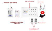 Охранная GSM сигнализация kerui G18 Сигнализация для дома. KERUI G 18 АКЦИЯ!