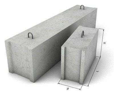 Блоки фундаментні ФБС 24.6.6