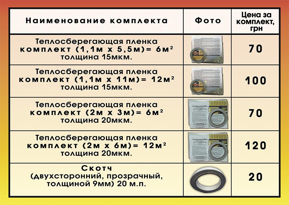 "Термопленка для окон ""Третье стекло""  12 м2 (1,1 х 11) |Теплосберегающая | Энергосберегающая"
