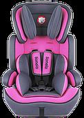 Автокресло Lionelo Levi Plus 9-36 кг Розовое