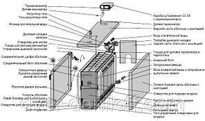 Твердотопливные котлы Viadrus U22 D 5 (кВт 25), фото 2