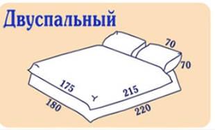 Двоспальні пледи