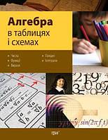 Алгебра в таблицях і схемах (Торсинг)