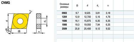 CNMG120412 YBC252 ZCC Твердосплавная пластина для токарного резца, фото 2