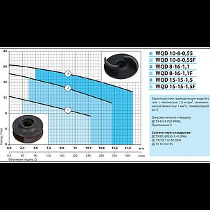 Дренажно-фекальный насос Насосы + Оборудование WQD 10-8-0,55F, фото 2