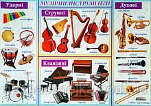 Плакат. Музичні інструменти. (680х470 мм.) (СП)