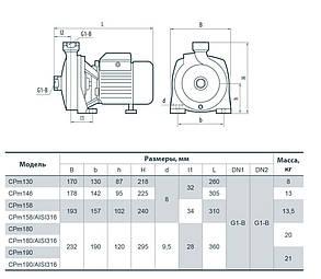 Центробежный насос Насосы + Оборудование CPm-130, фото 2