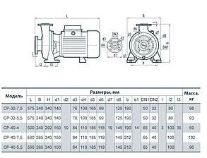 Центробежный насос Насосы + Оборудование CP-32-7.5, фото 2
