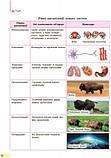 Біологія. Підручник 9 клас для ЗНЗ. (Задорожний К. М.), фото 2