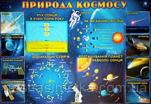 Плакат. Природа космосу. (680х470 мм.) (СП)