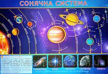 Плакат. Сонячна система. (680х470 мм.) (СП)