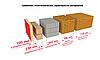 Сендвич панель полиуретановая 100 мм, фото 2