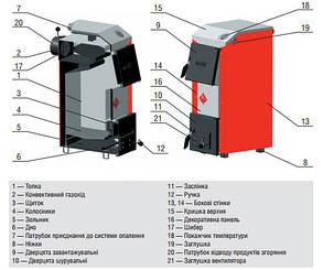 Твердотопливный котел Маяк АОТ-14 STANDART, фото 2