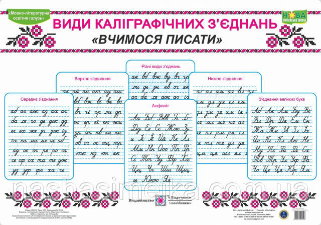 НУШ Комплект таблиць «Види каліграфічних з'єднань» (Вчимося писати). (ПіП)