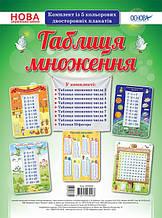 Комплект плакатів «Таблиця множення». (Основа)
