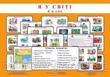 Комплект плакатів з предмета «Я у світі». 4 клас + методичні рекомендації