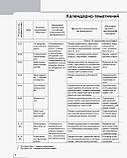 НУШ Французька мова. 2 клас. Календарно-тематичний план. (до підруч. «Французька мова. 2 клас»). (Ранок), фото 3