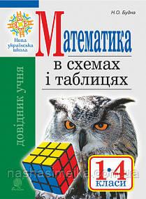 Математика в схемах і таблицях. Довідник учнів 1-4 класів. НУШ. (Богдан)