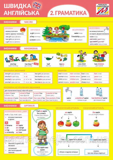 Картки. Швидка англійська. Граматика (част. 2) (Мандрівець)