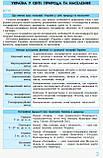 Рятівник 2.0. Географія у визначеннях, таблицях і схемах. 8 - 9 класи Довгань Г.Д., фото 2