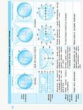Рятівник 2.0. Географія у визначеннях, таблицях і схемах. 8 - 9 класи Довгань Г.Д., фото 7