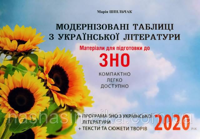 Модернізовані таблиці з української літератури. ЗНО 2020. Шпільчак Марія. (Симфонія Форте)