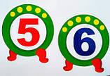 НУШ Набір для оформлення інтер'єру. Весела гусениця. Вивчаємо числа від 1 до 10 (НП), фото 4