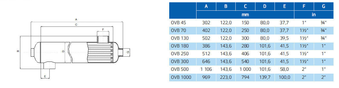 Теплообменник vagner сухие градирни альфа лаваль рекомендации по установке виндовс