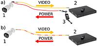 Передача видео и питания по одному кабелю