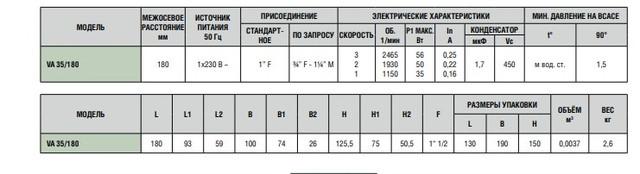 Электрические характеристики насос DAB VA 35/180
