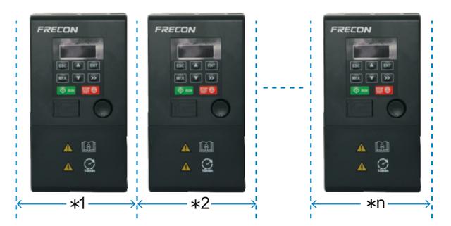 Спільне підключення частотников серії FR150 - схема