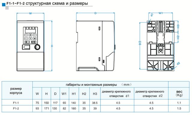 Схема установки серії FR150