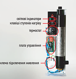 Электрический котел Tenko «Мини» 3-4.5 кВт, фото 5