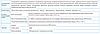 Перетворювач частоти на 15/18 кВт FRECON - FR500A-4T-015G/018PB - Вхідна напруга: 3-ф 380V, фото 6