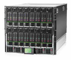 Серверы HPE линейки BL (Blade Line)