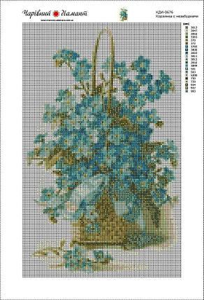 КДИ-0676 Набор алмазной вышивки Корзинка с незабудками, фото 2