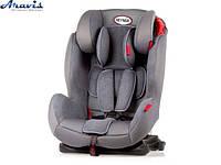 Детское автокресло 1-12 лет 9-36 кг Heyner 787 120 Capsula MultiFix ERGO 3D Koala Grey