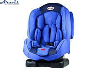 Автокресло детское Heyner 795 400 Capsula Protect 3D Cosmic Blue 9м-4 лет