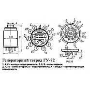 Радиолампа электровакуумная тетрод ГУ-72, фото 2