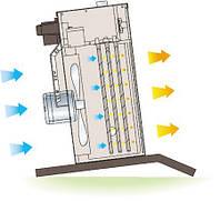 Воздушное Отопление Электрическое, фото 1