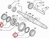 Сихронизатор 3-4 передачи 1.4 8v-1.6 16v Doblo 46772294