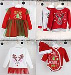 Дропшиппинг детской одежды украинских производителей