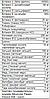 Universal Nutrition Daily Formula 100 tab, фото 2