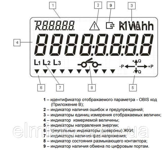 elmisto-Honeywell-ЖКИ дисплей электросчетчиков alfa AS3500