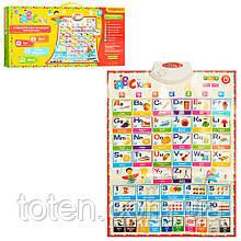 Детский обучающий плакат Limo Toy 7031 Букварик. Анг. яз.