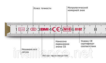Высокоточные и качественные измерительные инструменты BMI