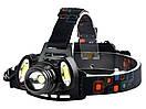 Налобный фонарь Police 2118 T6+2COB (CZK20 T6), фото 3